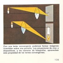 optics 2